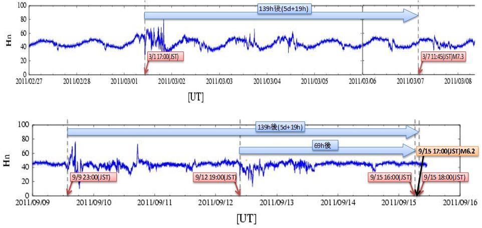 磁気嵐解析8.jpg