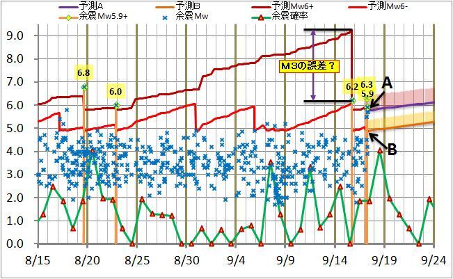 震度の予測113.jpg