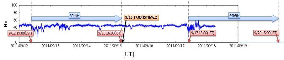 磁気嵐解析9.jpg
