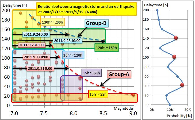 磁気嵐解析12.jpg