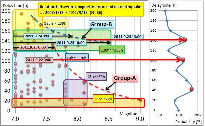 磁気嵐解析13.jpg