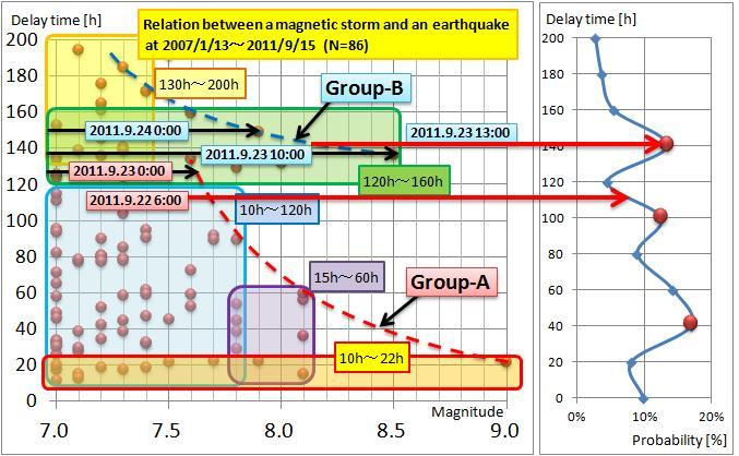 磁気嵐解析14.jpg