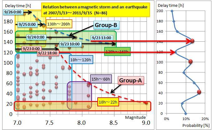 磁気嵐解析18.jpg