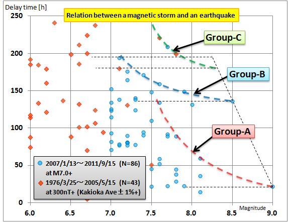 磁気嵐解析21.jpg