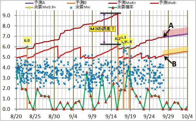 震度の予測118.jpg