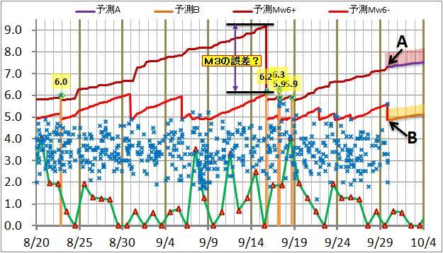 震度の予測120.jpg
