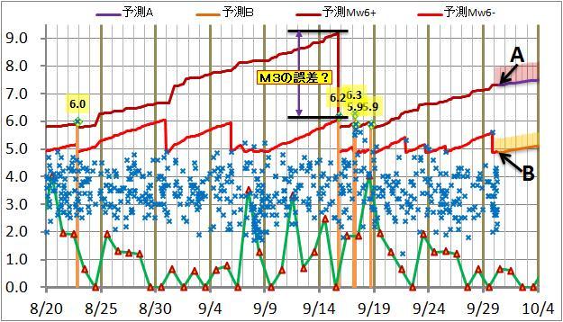 震度の予測121.jpg