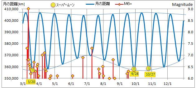震度の予測122.jpg