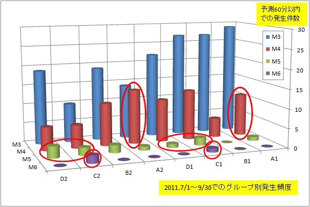 震度の予測123.jpg