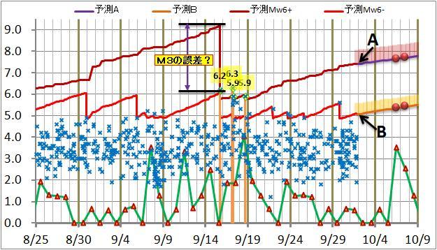震度の予測124.jpg