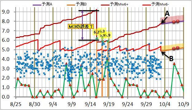 震度の予測125.jpg