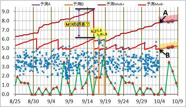 震度の予測127.jpg