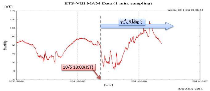 磁気嵐解析27.jpg