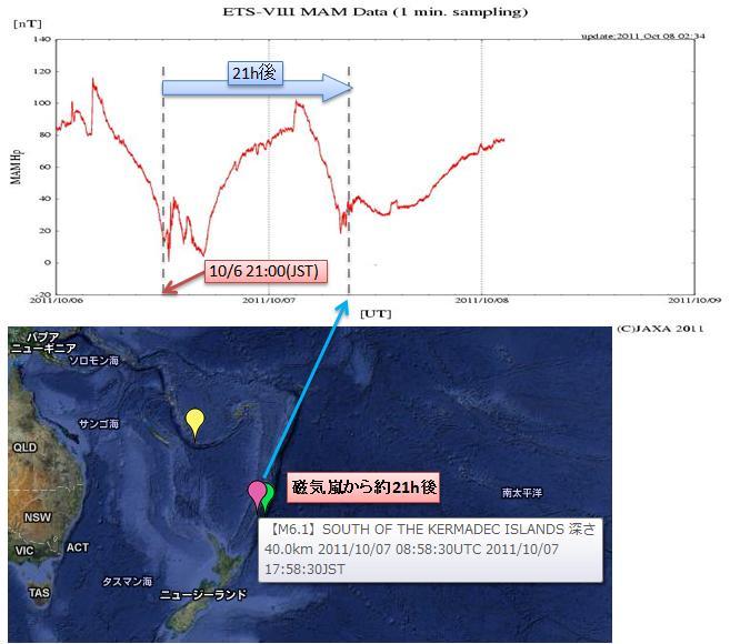 磁気嵐解析31.jpg