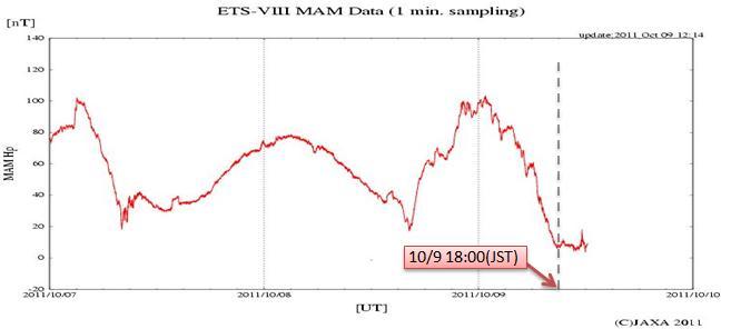 磁気嵐解析32.jpg