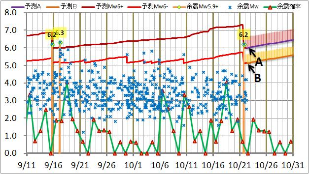 震度の予測142-old.jpg