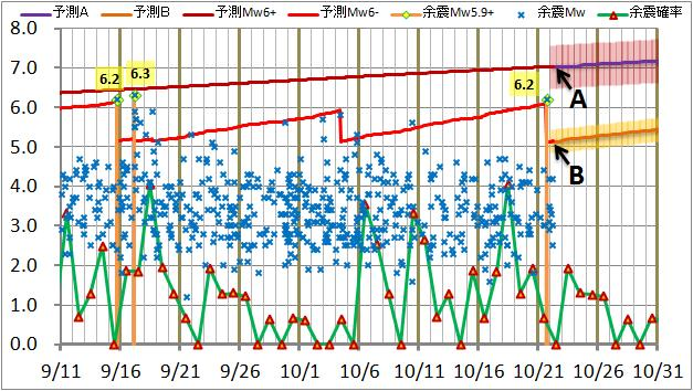 震度の予測142-new.jpg
