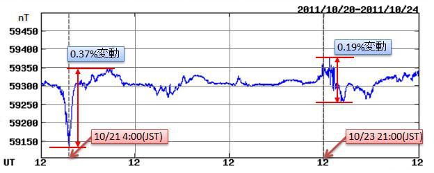 磁気嵐解析40.jpg