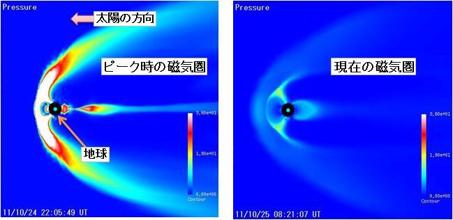 磁気嵐解析42.jpg