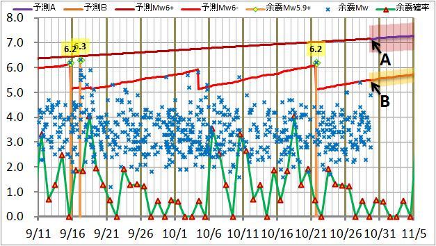 震度の予測147.jpg