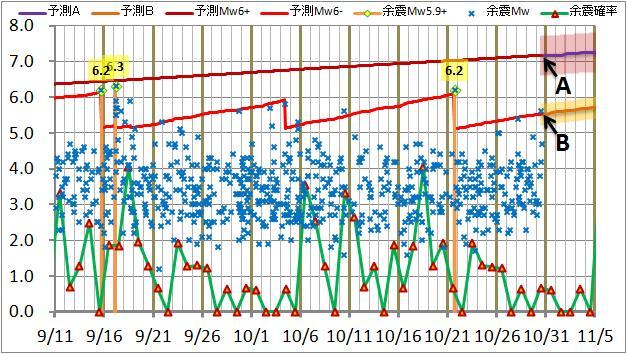 震度の予測148.jpg