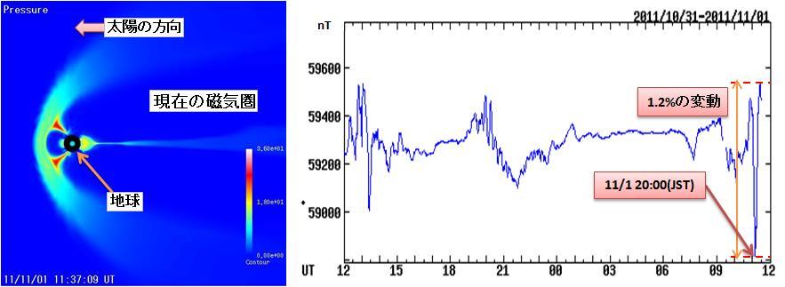 磁気嵐解析48.jpg