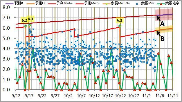 震度の予測153.jpg