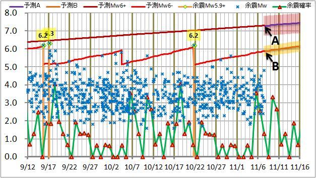 震度の予測156.jpg