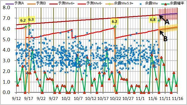 震度の予測157.jpg