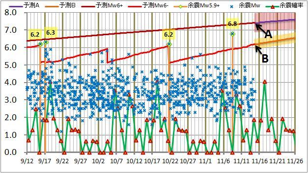 震度の予測163.jpg