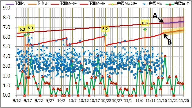 震度の予測164.jpg