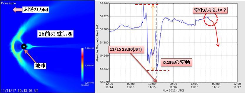 磁気嵐解析59.jpg