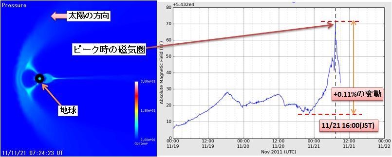 磁気嵐解析64.jpg