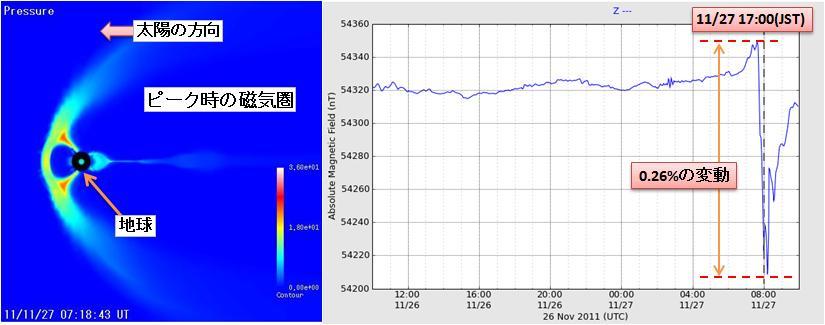 磁気嵐解析78.jpg
