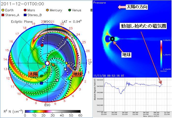 磁気嵐解析91.jpg