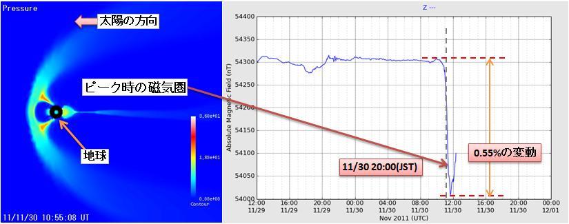 磁気嵐解析93.jpg