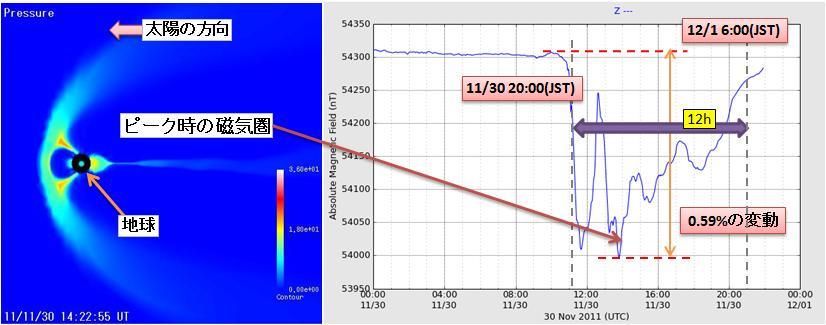 磁気嵐解析95.jpg