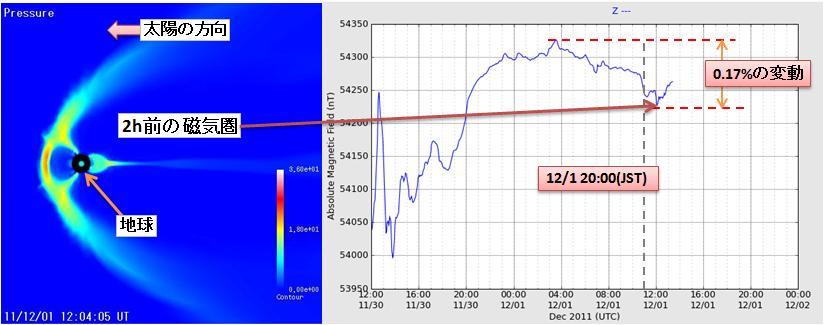 磁気嵐解析96.jpg