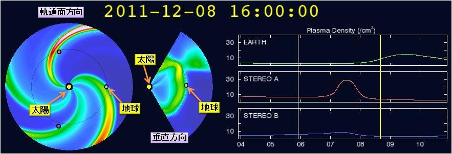 磁気嵐解析108.jpg