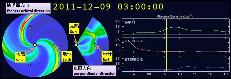 磁気嵐解析113.jpg