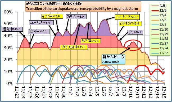 磁気嵐解析114.jpg