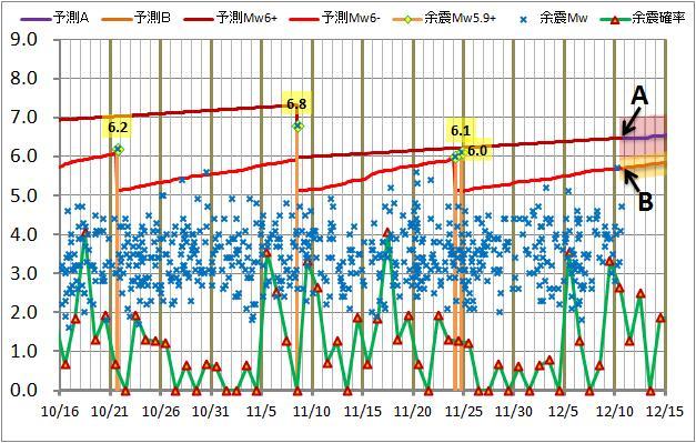 震度の予測167.jpg