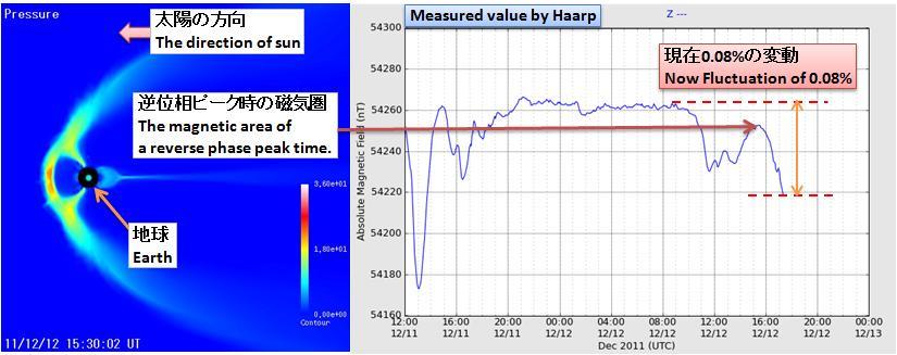 磁気嵐解析123.jpg