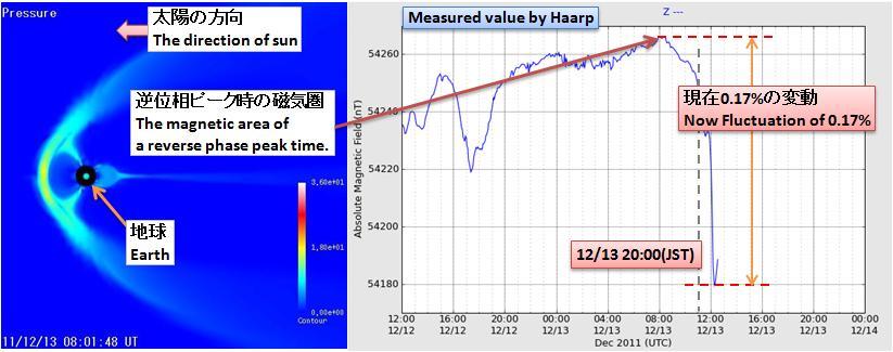 磁気嵐解析125.jpg
