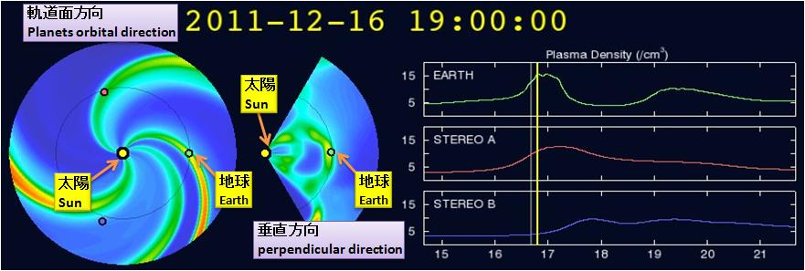 磁気嵐解析129.jpg