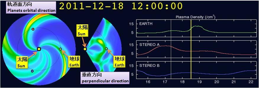 磁気嵐解析131.jpg