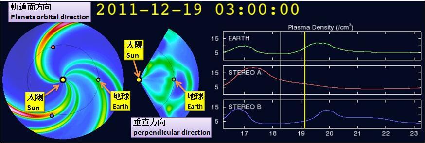 磁気嵐解析133.jpg