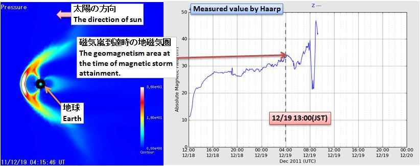 磁気嵐解析135.jpg