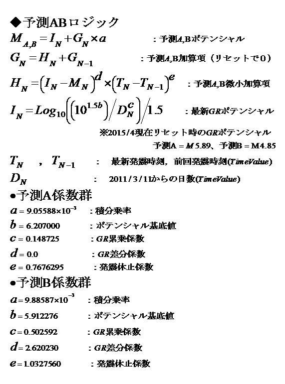 予測ABロジック数式